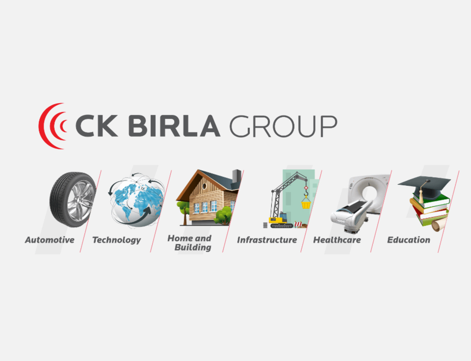 About CK Birla